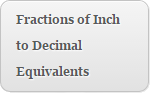 Fractions-of-Inch-to-Decimal-Equivalents